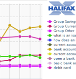 Halifax Bank – Partial Penalty by Google (Graphs, Charts & Widgets)